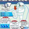 Repas de fete occidental dans dortoir chinois