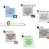 Nouveau site sur la création d'entreprise