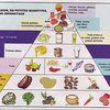 IG, CG, oméga 3, bio, 5 fruits et légumes par jour... aaarrrgh!!!