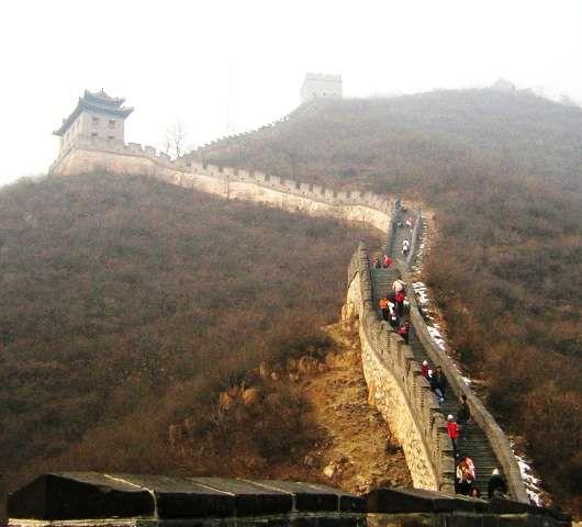 Pékin, vu par Céline et Sandrine en plein hiver 2005, les sites visités et autres curiosités !