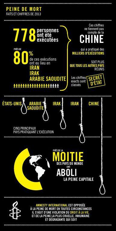 Photos d'initiatives pour la défense des droits de l'homme.