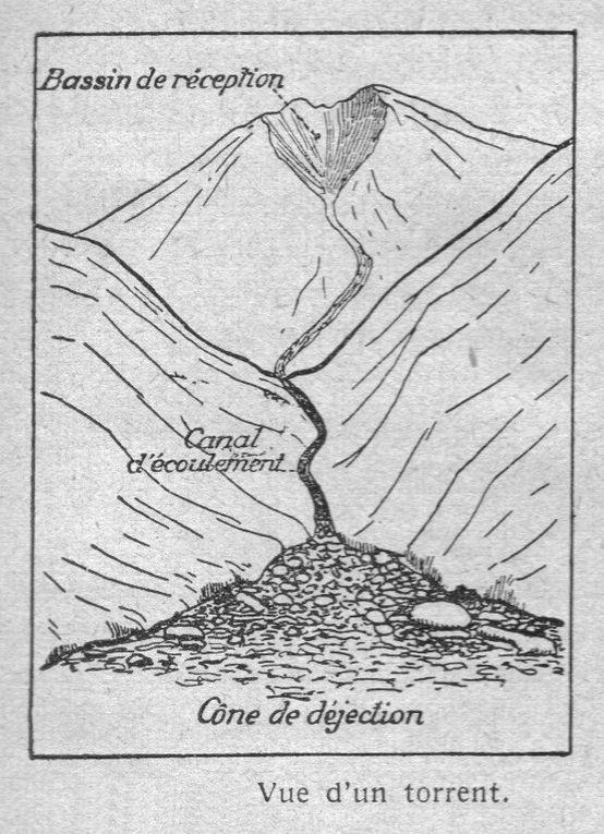 Dessins pour l'enseignement de la géologie en écoles primaires tirés de livres anciens-