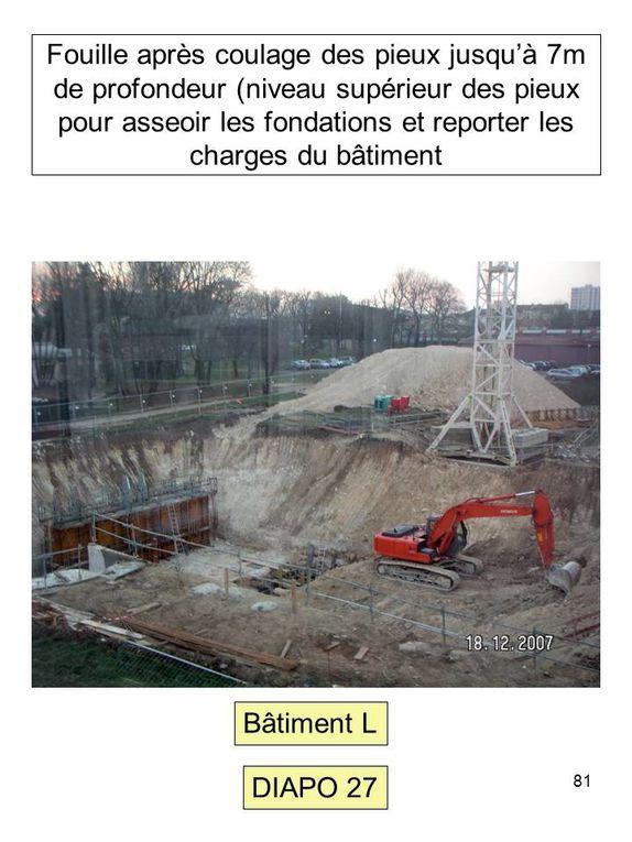 Quelques diapos illustrant la séance carières souterraines de la région parisienne et les problèmes concernant les fondations des bâtiments construits récemment sur le campus de Cachan (bât. Recherche-Géologie, bât L) et chantier actuel fond
