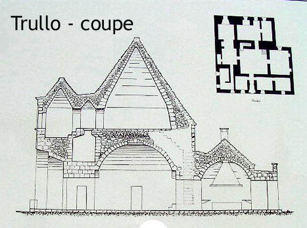 Album - Architecture-ronde