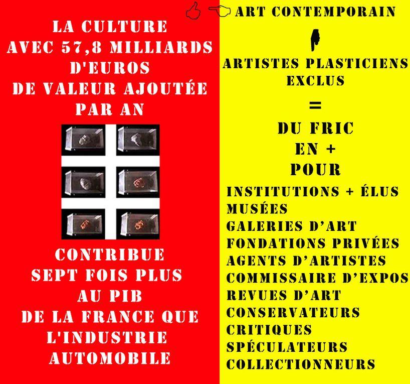 L'art contemporain est né au 19e siècle, la revue l'Artiste en 1869 est titré histoire de l'art contemporain. Aujourd'hui c'est un sigle commercial totalement inventé par des institutions, des galeries d'art, critique d'art, historiens  malho