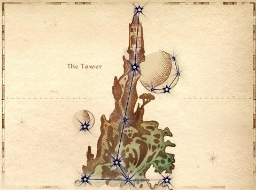 Album montrant tous les signes astrologiques du jeu.
