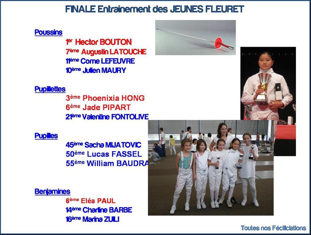 Album - Finales-Entrainement-des-Jeunes-2010-2011