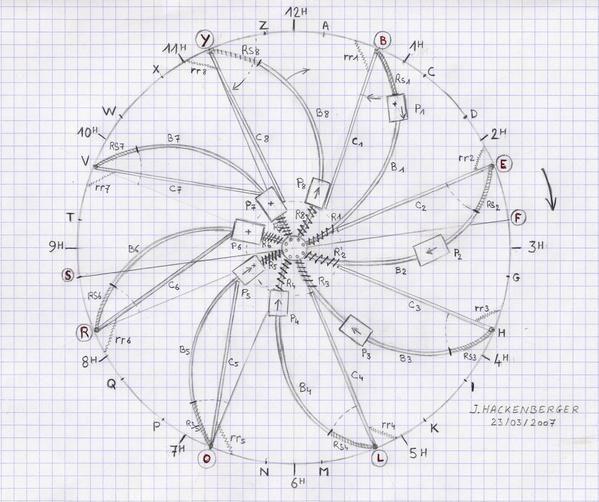 <p>Sch&eacute&#x3B;ma de la roue de Bessler</p>