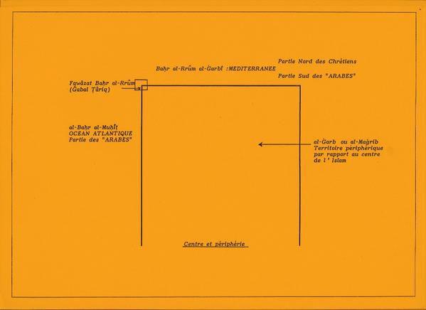 Planche / croquis / carte