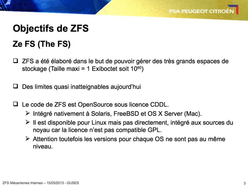 Album - ZFS-Internals