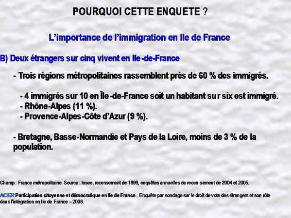 Droit de vote des residents etrangers et opinion publique - Evolution - Facteurs
