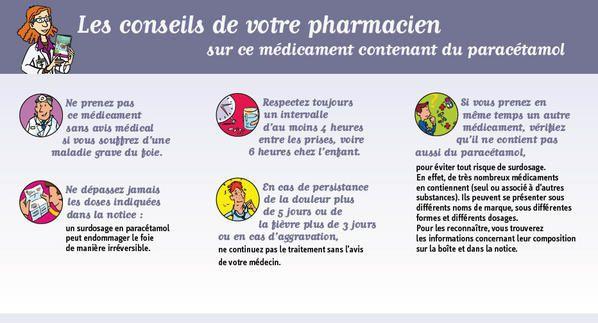 retrouver les fiches conseils de certains médicaments