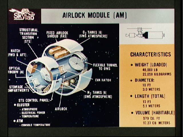 Album - Skylab