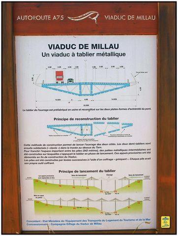 De Millau et son viaduc jusqu'à la Bambouseraie d'Anduze en passant par les Gorges du Tarn, La Malène, Ste-Enimie, Florac et St-Laurent-du-Gard