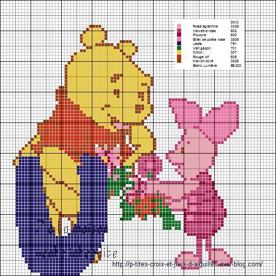 Un alphabet à l'effigie de Winnie et ses amis.