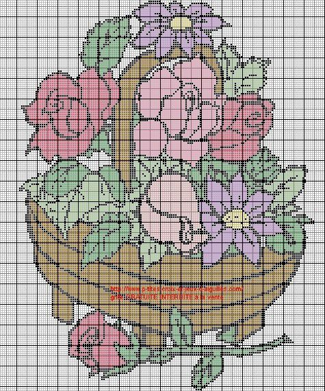 Vous trouverez ici des grilles que j'ai réalisé pour la fête des mères, des fleurs, tulipe, pensée, bouquet, papillon...