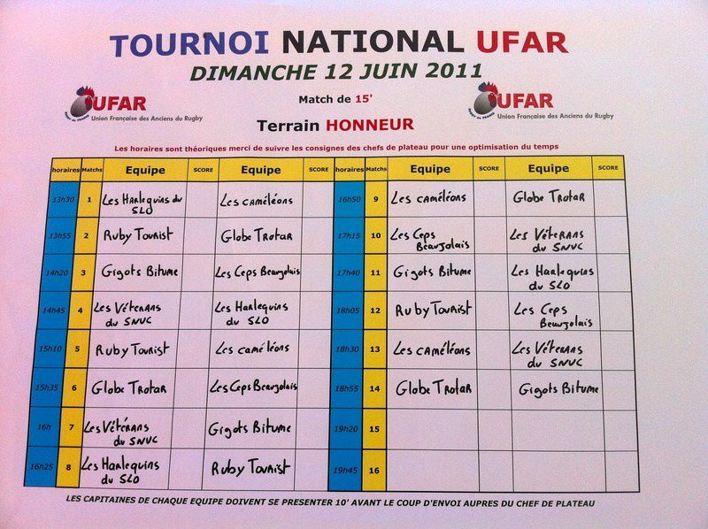 tournoi national UFAR 2011 à Arnas