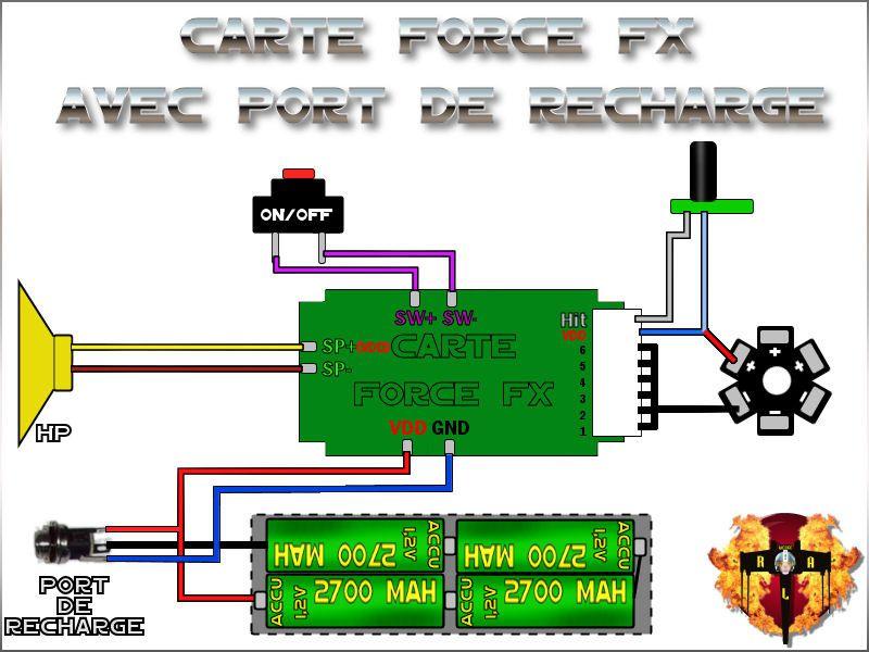 La carte Force FX est une carte qui a du potentiel. Voici différents câblages qui exploitent ce potentiel.