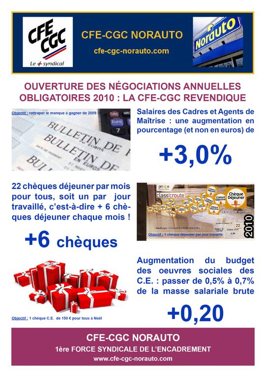 Catalogue non exhaustif des actions et communications CFE-CGC NORAUTO, au service des collaborateurs de l'entreprise