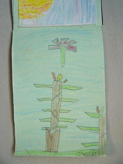 petites reproductions des pages créées par chaque enfant dans un carnet qui s'inscrit entre ke carnet de croquis et le carnet de voyage...