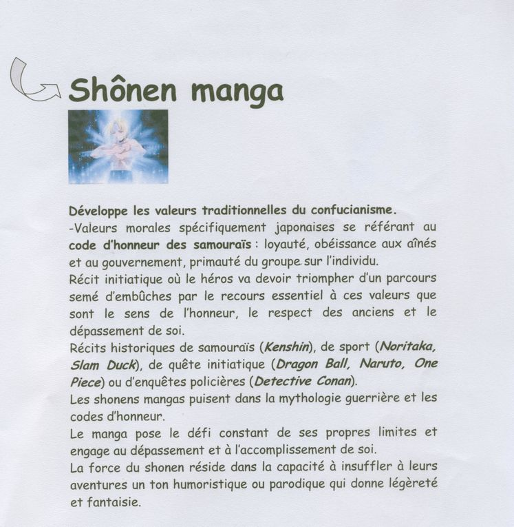 Album - SHONEN