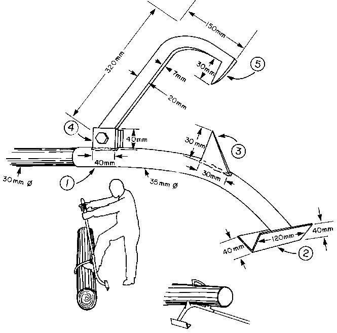 pleins de dessins de trucs de bucherons débardeurs, ou juste pour tirer du bois tout seul, techniques de levrette de troncs bien lourd....