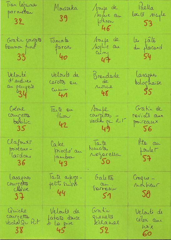 Album - Tableau des menus automne - hiver