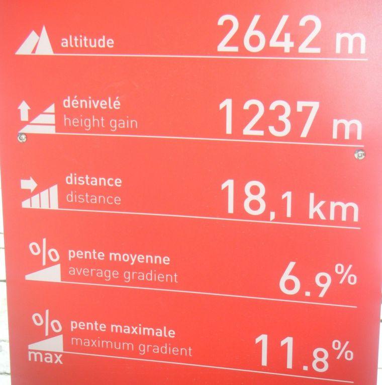 Album - Cols des Alpes