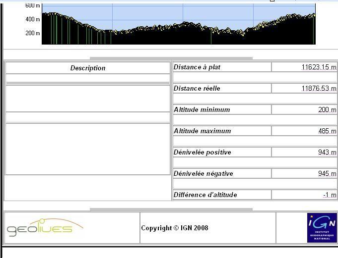 PORT VIEILLEVIE 3/5/201012Kms - Temps: Couvert - Quelques gouttes de pluie - Frais