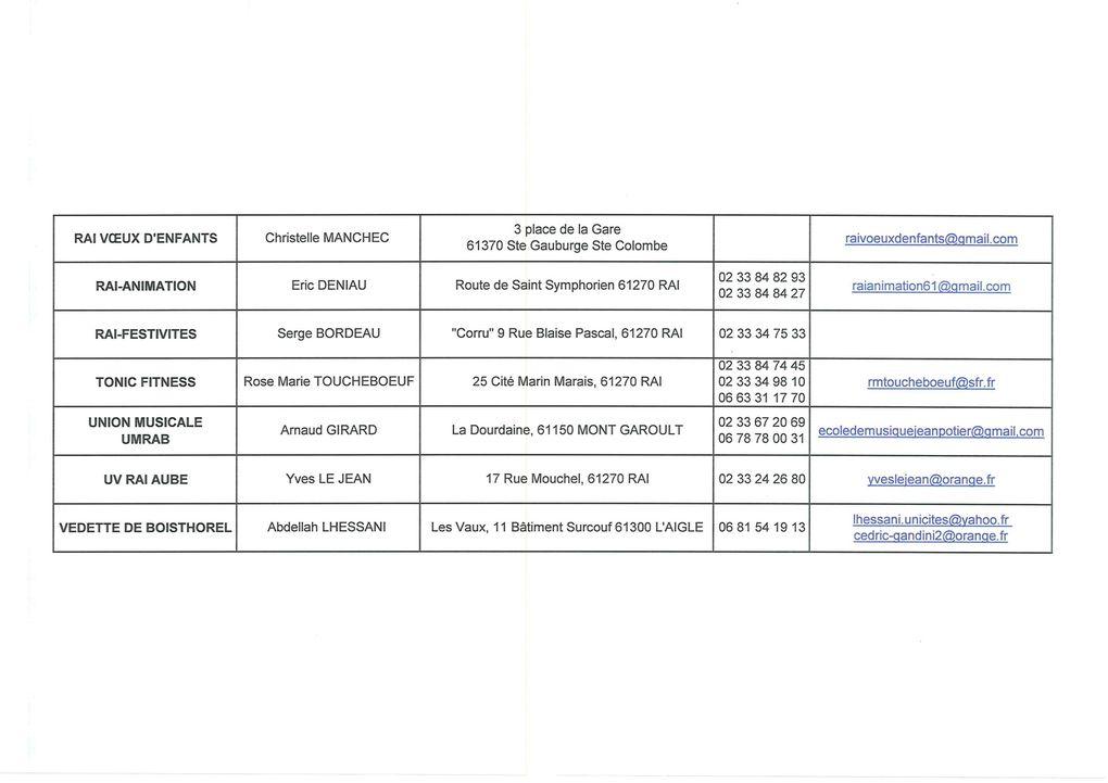 Liste des associations