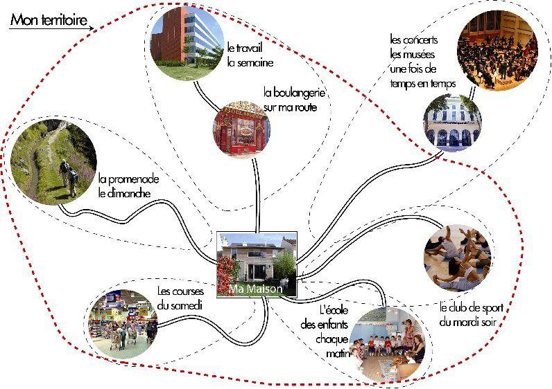 Il y a déjà des documents d'urbanisme communaux, pourquoi ajouter une couche supplémentaire ?