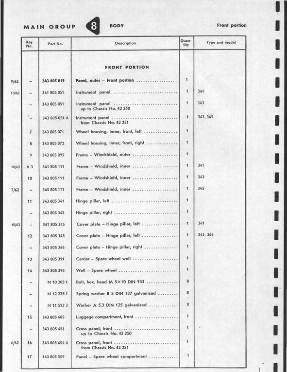 Album-Parts-lists-type-34
