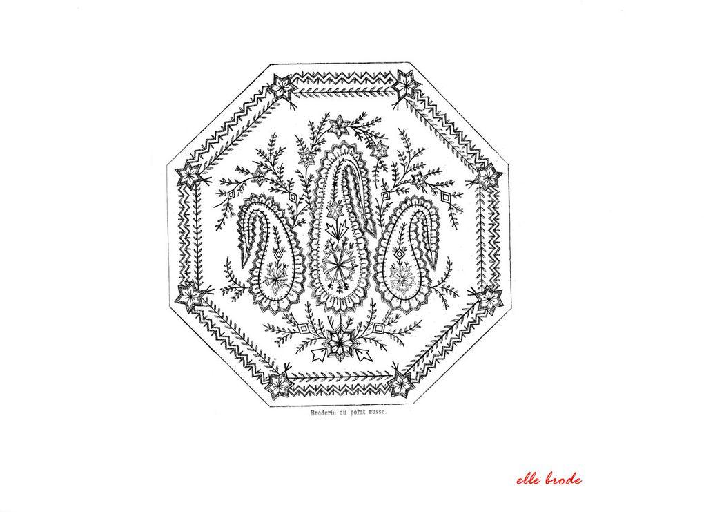 Album - mars