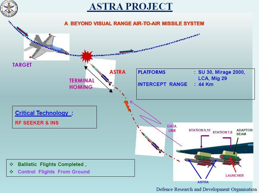 Astra-air-to-air-missile
