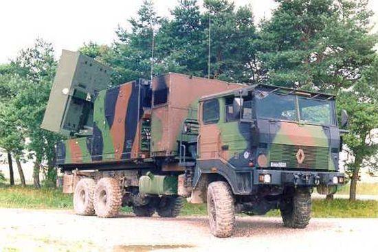 COBRA-Radar-system