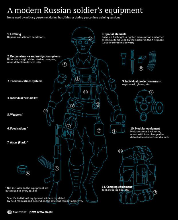 Ratnik-future-soldier-uniforms
