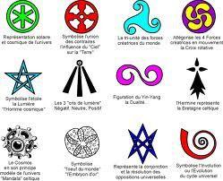 Symbolisme&#x3B; ondes de forme&#x3B; dessins émetteurs&#x3B; nombre d'or et géométie sacrée ont été utilisés à travers les âges  par l'homme et la nature dans leurs créations pour fêter un hymne à la vie et à l'univers...