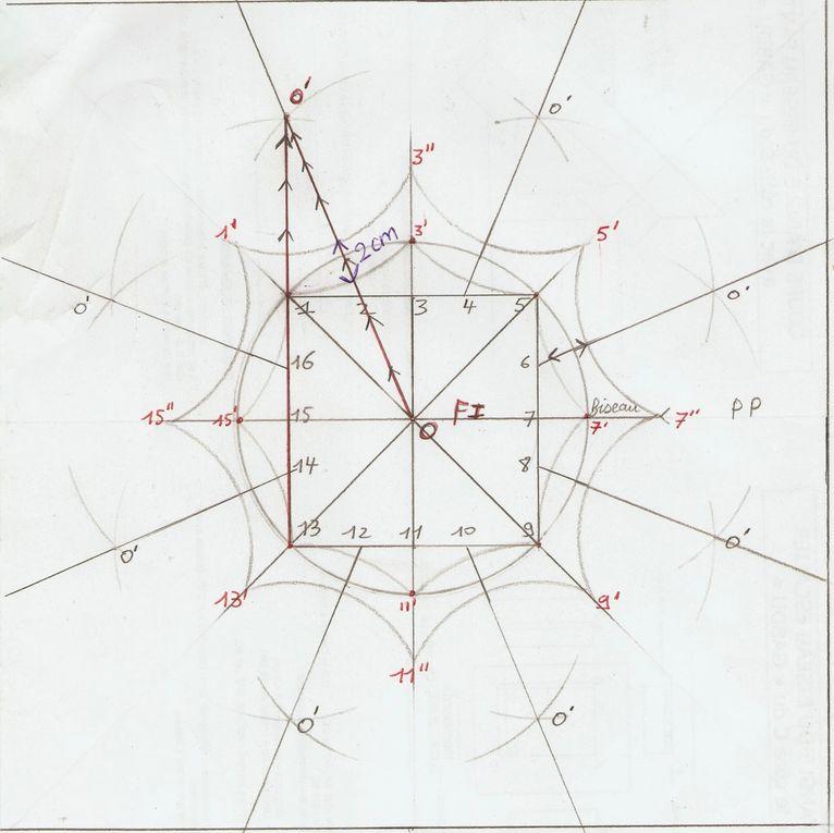 La technique du biseau arc en ciel ou biseau Marguerite à l'avantage de se décliner en variantes&#x3B; voici 4 exemples&#x3B; en pentagone, octogone, ennéagone et dodécagone. La fenêtre-image peut-être soit carrée, soit ronde.