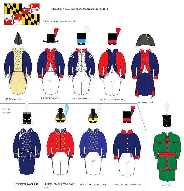 uniformes américains par année et par catégorie