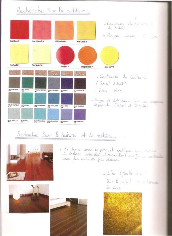 Album - analyse-graphique-projet-salon-d-essayage