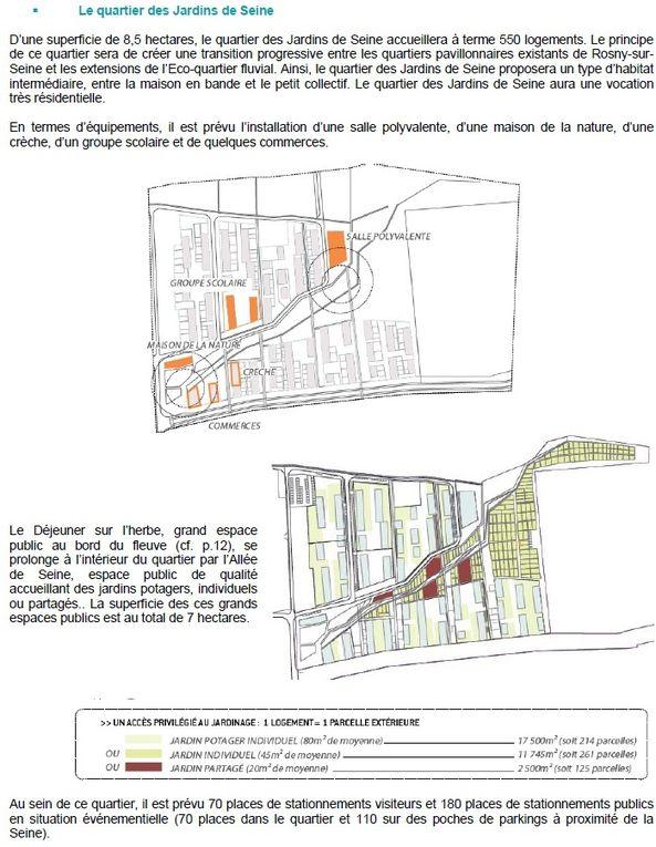 documents présentés pendant l'enquéte d'utilité publique