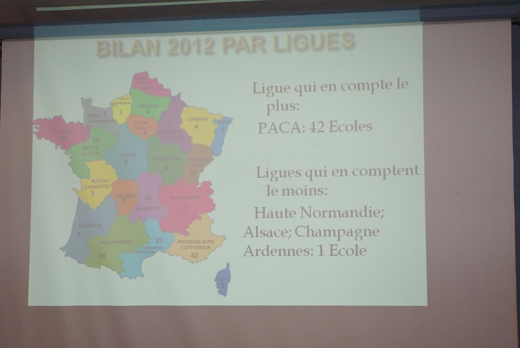 Album - COLLOQUE-DES-EDUCATEURS-MACON-2013