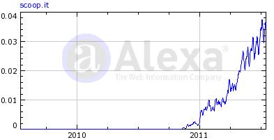 Documents concernant l'année 2011