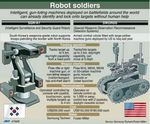 Automated Killer Robots 'Threat to Humanity': Expert