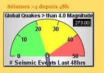 Les séismes repartent à la hausse