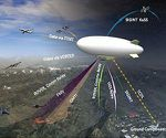 NASS Awarded Wiring Harness Assembly Contract for Blue Devil II Airship
