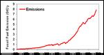 Climat de crise, crise du climat