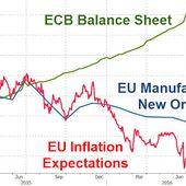 Trappole economiche mortali: l'euro a due velocità di Stiglitz