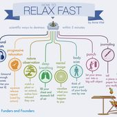 How To Relax Fast - Scientific Ways To D...