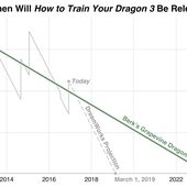 When Will Dragon 3 Be Released? Here's Our Prediction.